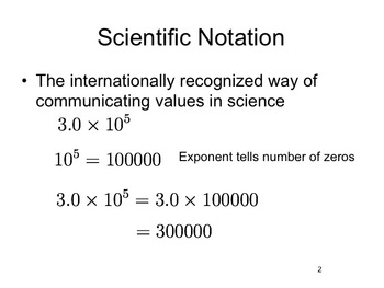 Physics - Scientific Notation (complete lesson)
