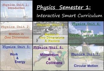 Physics Semester 1 -Interactive Smart Curriculum