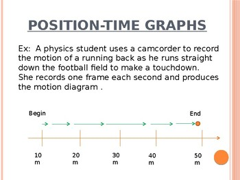Physics Semester 1 Notes