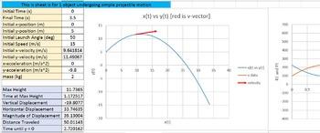 AP Physics 1 Spreadsheet