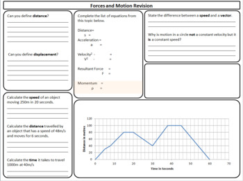 Physics Study Pack/Revision Worksheets
