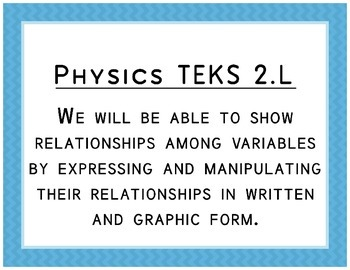"""Physics TEKS Cards for Bulletin Boards Objectives Made More """"Student Friendly"""""""