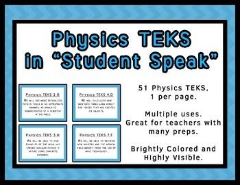 Physics TEKS Cards for Bulletin Boards Objectives Made Mor
