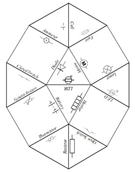 Physics Tarsia Puzzle: Circuit Symbols