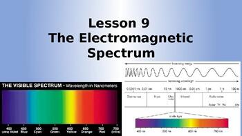 Physics - The Electromagnetic Spectrum