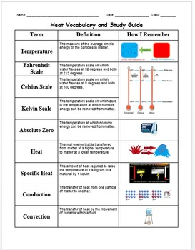 Physics Thermal Energy, Heat, and Temperature Vocabulary and Study Guide