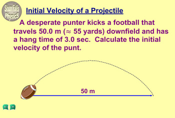 Physics Tutorial Vodcast Library - DVD