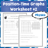 Physics Unit 1:  Position-Time Graph Worksheet #2