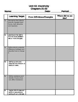 Physics Unit 10 - Electricity Learning Targets