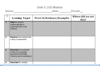 Physics Unit 3 Learning Targets - Motion in 2D