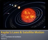 Physics - Unit 7 - Gravitation and Oscillation complete unit
