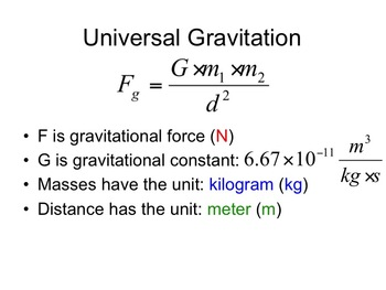 Physics - Universal Gravitation Math (Complete Lesson)