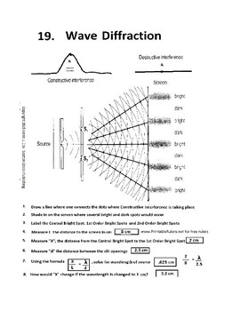 Physics Wave Diffraction Worksheet