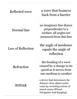 Physics, Waves and Sound - Flash cards with test designed using Quizlet