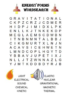 Physics Word Search: Energy Forms (Includes Solution)