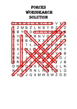 Physics Word Search: Forces (Includes Solution)