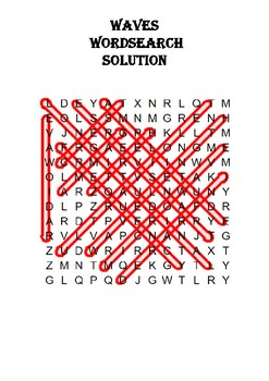 Physics Word Search: Waves (Includes Solution)