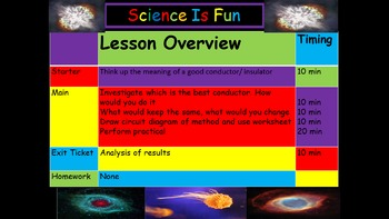 Physics bundle of 20 full lessons for middle school