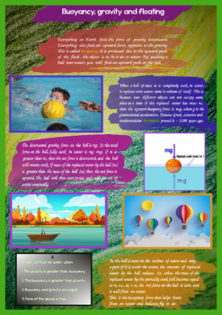 Physics in everyday life ( 2 ) : Science is everywhere, Posters (Printables)