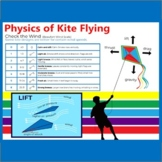 Physics of Flight chart