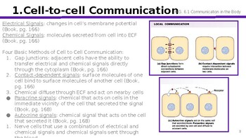 Physiology Chapter 6 Power Point Communication