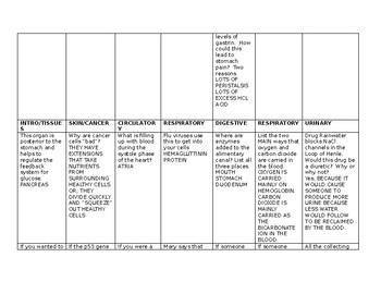 Physiology Jeopardy Review Questions Game (with Answers) for Final Exam