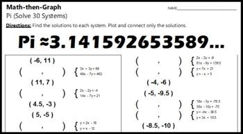 Pi - A Math-Then-Graph Activity - 30 Systems