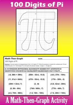 Pi - A Math-Then-Graph Activity - 100 Digits of Pi