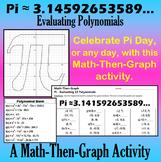 Pi - A Math-Then-Graph Activity - Evaluating Polynomials