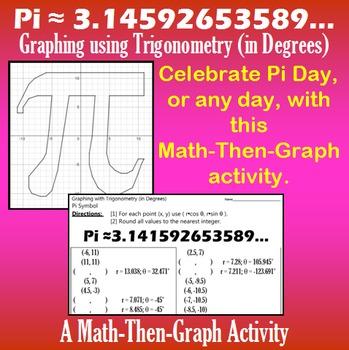 Pi - A Math-Then-Graph Activity - Graphing Trigonometry (i