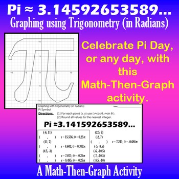 Pi - A Math-Then-Graph Activity - Graphing Trigonometry (in Radians)