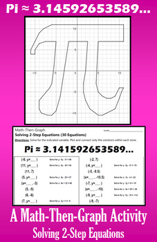 Pi - A Math-Then-Graph Activity - Solving 2-Step Equations