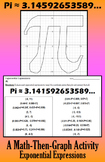 Pi - A Math-Then-Graph Activity - Exponential Expressions