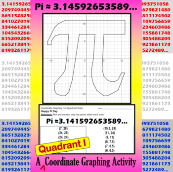 Pi - A Quadrant I Coordinate Graphing Activity