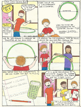 Finding Pi Activity