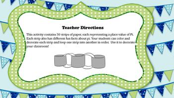 Pi Paper Chain Activity