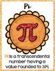Thanksgiving Fractions and Area & Circumference