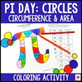 Pi Day Activity Circle Circumference and Area Middle School Math