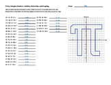 Pi Day Complex Numbers Picture