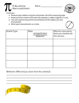 Pi Day Cookie Measuring Activity - Discovering Pi