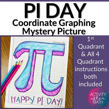 Pi Day Coordinate Graphing Mystery Picture #piforall