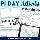 Pi Day : Activity