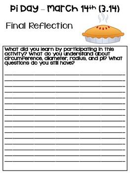 Pi Day Edible Centers