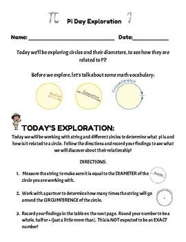 Pi Day Exploration