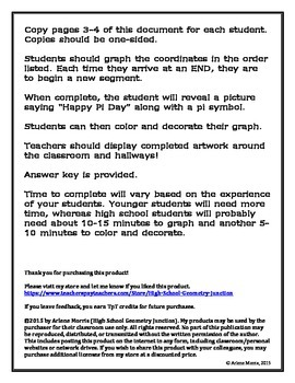 Pi Day Graphing Activity: Graphing a picture on the Coordinate Plane