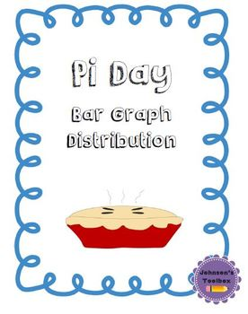 Pi Day Math Activity