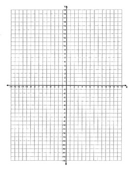 Pi Day Mystery Graph Coordinate Graphing - All 4 Quadrants, Whole Numbers ONLY!