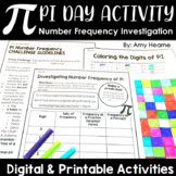 Pi Day Activity for Middle School: Investigating Number Frequency