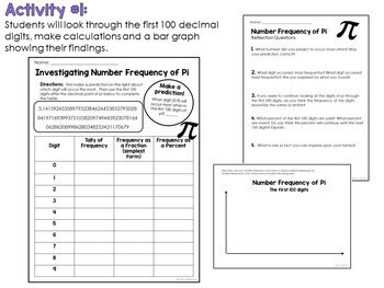 Pi Day Activities: Investigating the Number Frequency of Pi