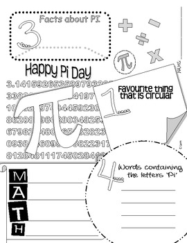 photo regarding Pi Day Worksheets Printable called Pi Working day Poster